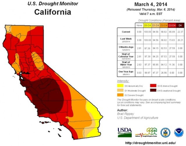 David Frum Immigration To Blame For California Water