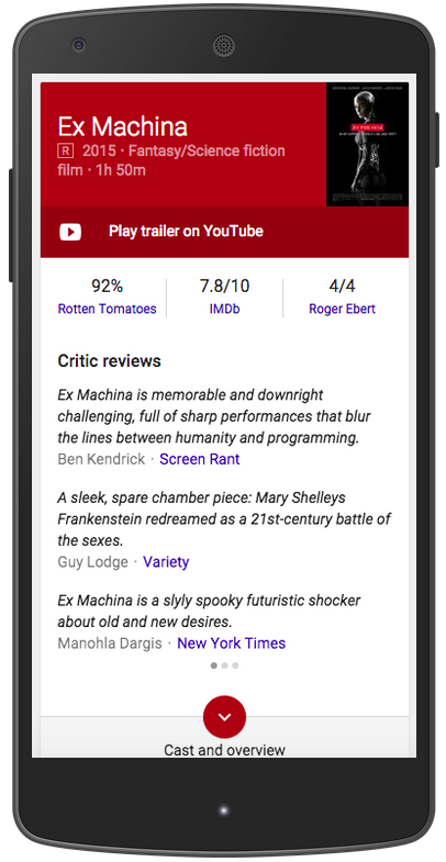 critics rating
