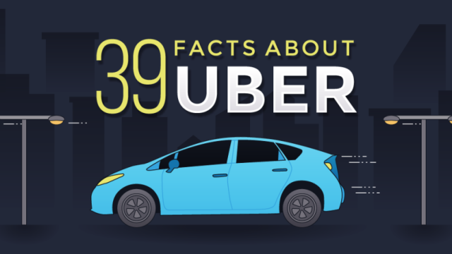 Uber Cars List Egypt >> 39 Facts About Uber - Jewish Business NewsJewish Business News